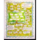 Chart, Genealogy